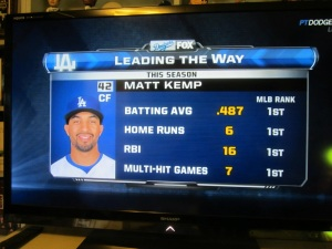 Matt Kemp led the league this time last year in all major batting categories.