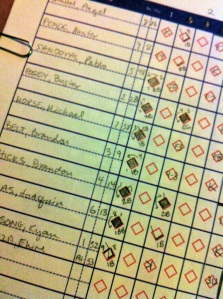 Twelve batters came to the plate in San Francisco's half of the first inning.